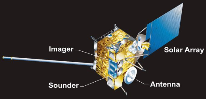 GOES Satellite equipped with LASER spectrographs for atmospheric analysis