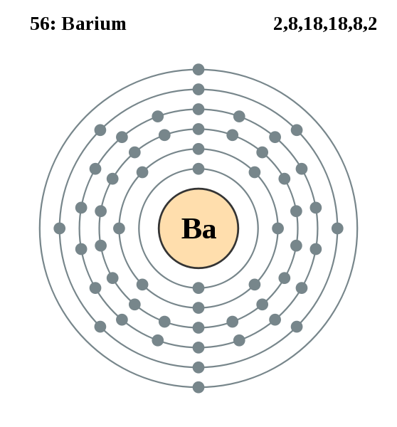 Barium Bohr Model